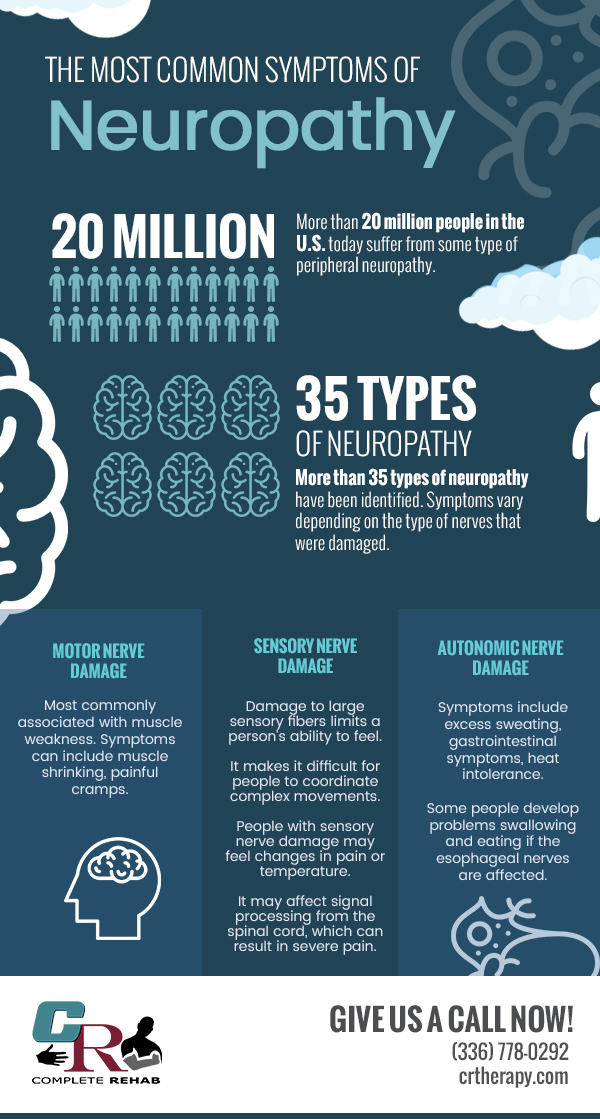 The Most Common Symptoms of Neuropathy [Infographic]